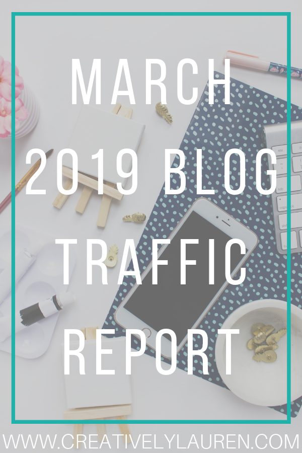 March 2019 Blog Traffic Report