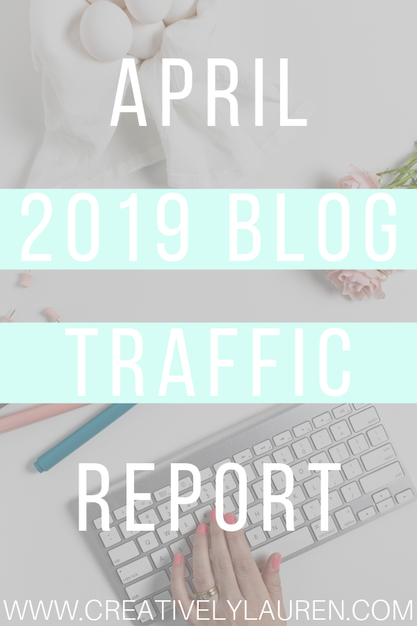 April 2019 Blog Traffic Report