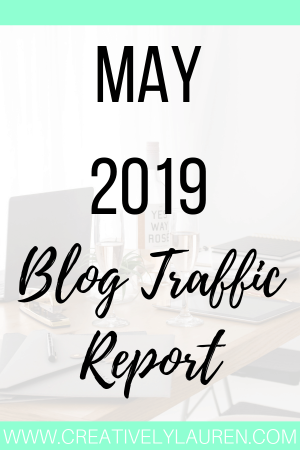 May 2019 Blog Traffic Report